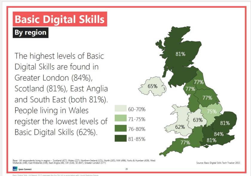 Fig regional distribution of digital skills
